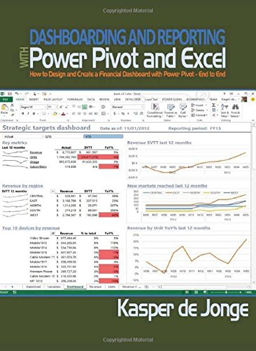 dashboarding-and-reporting-with-power-pivot-and-excel-how-to-design-and-create-a-financial-dashboard