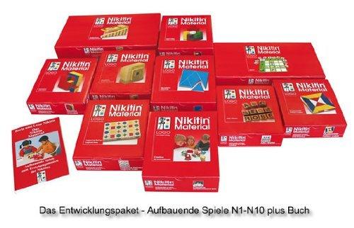 Nikitin® Entwicklungspaket by Nikitin