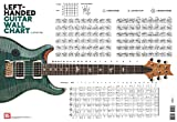 Acquista Left-Handed Guitar Wall Chart
