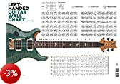 Left-Handed Guitar Wall Chart
