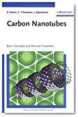 Carbon Nanotubes
