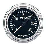 Sunpro CP7978