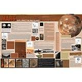 Mars Exploration Chart Poster