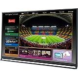 Panasonic TX-50AX802B 50 -inch LCD 1080 pixels 3D TV