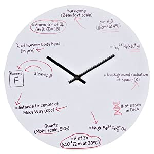LexMod Science Quiz Wall Clock