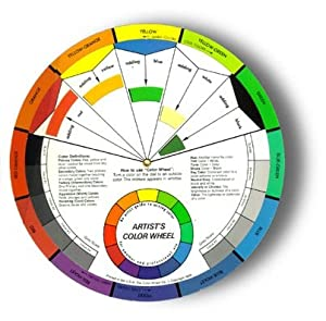 Amazon.com: Artists Color Wheel Mixing Guide (Pkg. Of 2): Arts, Crafts