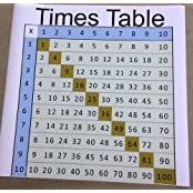 """Multiplication Table 36"""" By 36"""" On High Quality Polypropylene Paper"""