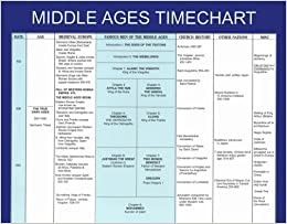 Amazon.in: Buy Timeline to Famous Men of the Middle Ages Book ...
