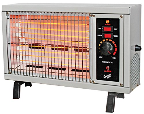Comfort Zone Radiant Electric Wire Element Box Heater, White, CZ550 (Radiant Heaters Electric compare prices)