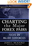 Charting the Major Forex Pairs: Focus...