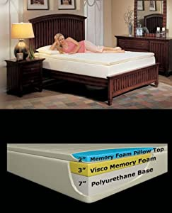 "DynastyMattress Full Celebrity 13-Inch Pillow Top 6"" Memory Foam Mattress"