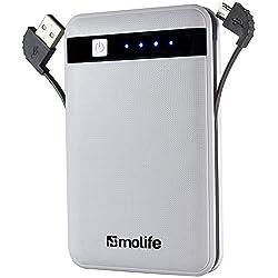 Molife Best Power Bank 12000mAh Slim & Light Li-Polymer Power Bank (White)
