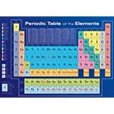 Dark Blue Periodic Table of the Elements Scientific Chart Poster Print