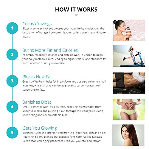 How to lose weight and belly fat at home fast image 3