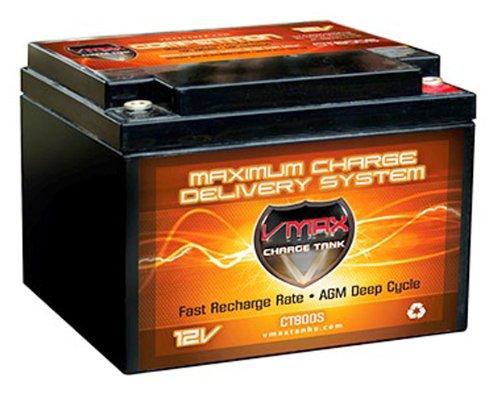 vmax-high-degree-golf-kaddy-vmax800s-vmaxtanks-agm-28ah-12v-battery-for-easy-jet-mc101a-navigator-mc