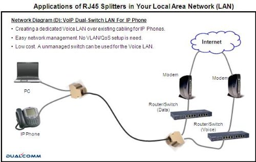 Diagram Also Gear Cable Modem Router As Well Ether Crossover Cable