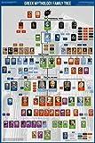 "Greek Gods Family Tree Poster 24x36"""