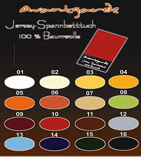 Wasserbetten-Boxspringbett-Jersey-Spannbettlaken-SPANNBETTTUCH-AVANTGARDE-100-Baumwolle-WASSERBETT-Bettlaken-180x200-bis-200x220-Farbe-18-anthrazit