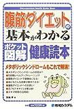 腹筋ダイエットの基本がわかる健康読本—ポケット図解 (Shuwasystem Health Guide Book)