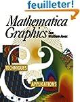 MATHEMATICA GRAPHICS - TECHNIQUES - A...