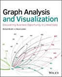 Graph Analysis and Visualization: Discovering Business Opportunity in Linked Data