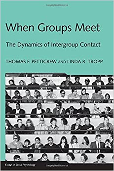 Xuất Nhập Khẩu ViCoMex | Essay questions on group dynamics