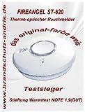 Thermoptek ST-620 DET – Thermo – optischer Rauch...