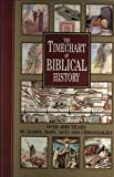 The Timechart of Biblical History: Over 4000 Years in Charts, Maps, Lists and Chronologies (Timechart series)