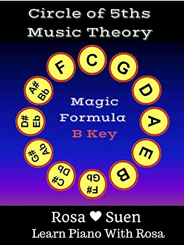 Music Theory: Circle of 5ths Tip # 11: Magic Formula for B Scale in B Key