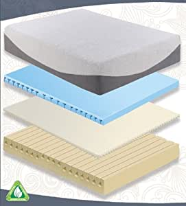 Amazon fort Gel 10 inch Gel Infused Memory Foam