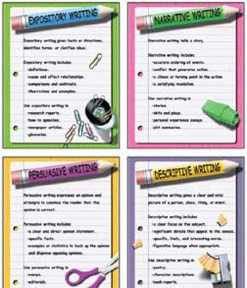 types of essays for 4th grade Opinion writing teaching students to in recognizing the multiple text types and purposes of written text in fourth grade we had a science day.