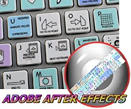 APPLE SIZE STICKER FOR KEYBOARD ADOBE AFTER EFFECTS GALAXY SERIES