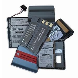 Batterie pour Sagem my202c, 650mAh / 2,4Wh, 3,7V, Li-Ion, noir