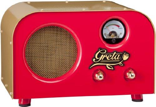 Fender Greta 120V