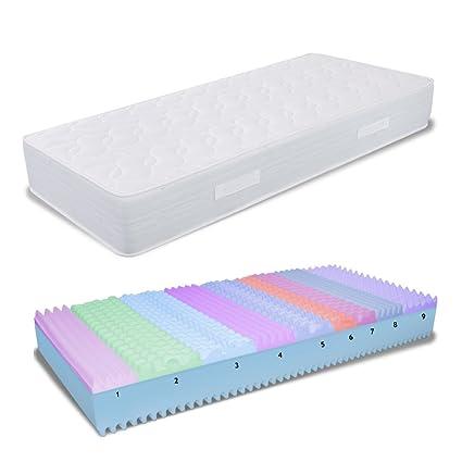 Matratze Memory Single 85x 190hoch 17cm Orthopädisch mit Medizinprodukt, mit Platte aus Memory Foam-4cm 9Zonen und Platte aus Waterfoam 12cm Allergie Bezug Milben und atmungsaktiv, Matratze fur Einzelbett aus Memor