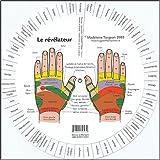 echange, troc Madeleine Turgeon - Le révélateur : Mains