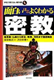 面白いほどよくわかる密教―曼荼羅・仏像から修法、教理、寺院まで徹底解説 (学校で教えない教科書)
