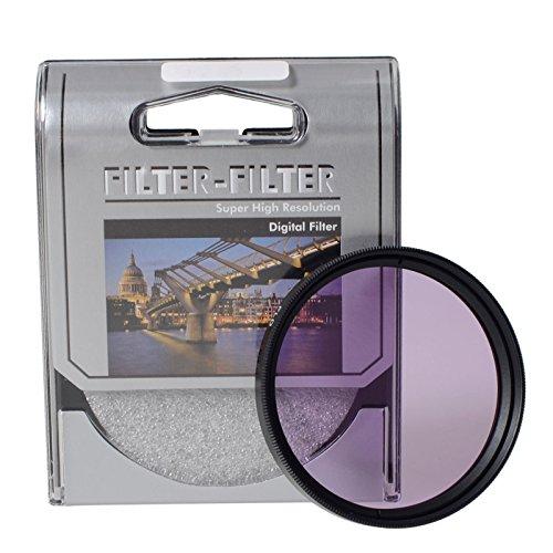 TOP-MAX 58mm Fluoreszensfilter FLD Filter für Tamron Nikon Canon Sony