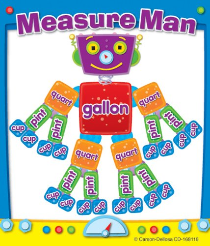 Carson Dellosa Gallon Man Stickers (168116)
