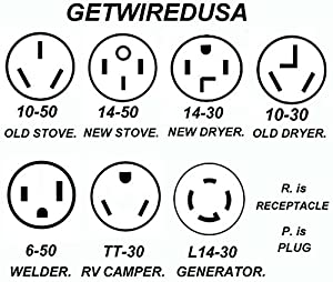 14-50P 4-PRONG PLUG to 6-50R 3-PIN RECEPTACLE WELDER / PLASMA CUTTER / 220 MACHINERY to RANGE / STOVE / OVEN / DRYER HOME APPLIANCE POWER CORD ADAPTER, WIRE CONVERTER 50A-125/250V. GETWIREDUSA by getwiredusa
