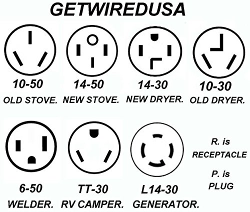 oven outlet wiring diagram with 14 50p 4 Prong Plug To 6 50r 3 Pin Receptacle Welder Plasma Cutter 220 Machinery To Range Stove Oven Dryer Home Appliance Power Cord Adapter Wire Converter 50a 125250v Getwiredusa on 7ggac Need Wire Three Wire 230v Pole 240v 30a Plug Three as well Changing A 4 Wire Electrical Cord To A 3 Wire Electrical Cord For A Range In A 1 also Measuring circuit  s also Troy Bilt Pony Starter Switch Wiring Diagram additionally 573927546235594544.