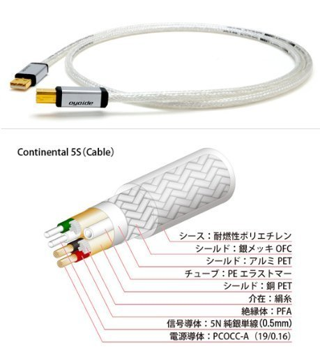 Oyaide Continental 5S 3M Usb Digital Transmission Cable