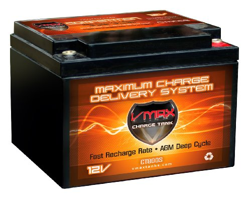 VMax Charge Tank 800 Watt Ultimate Car Audio Charge Tank Battery - Short