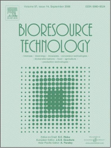 Recovery Of Phenolic Antioxidants From Wine Industry By-Products [An Article From: Bioresource Technology]