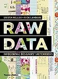 Raw Data: Infographic Designers