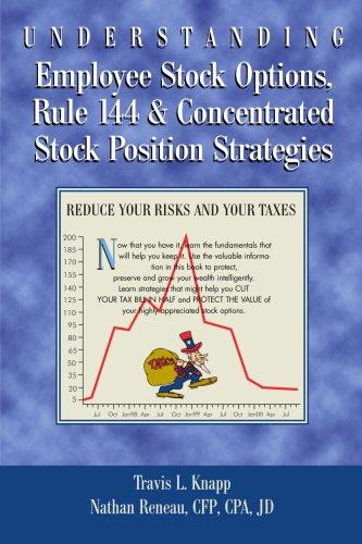 Employee stock options strategies