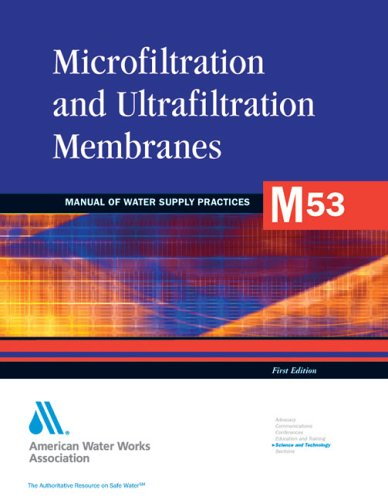 Microfiltration and ultrafiltration membranes for drinking water