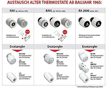 hot hot hot sale danfoss thermostatkopf ra 2940 f hlerelement mit nullabsperrung. Black Bedroom Furniture Sets. Home Design Ideas