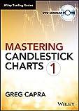 Mastering Candlestick Charts I