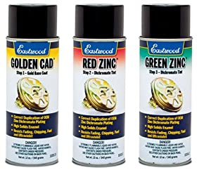 Eastwood Golden Cad Paint Kit Gold Cadmium Plating Look